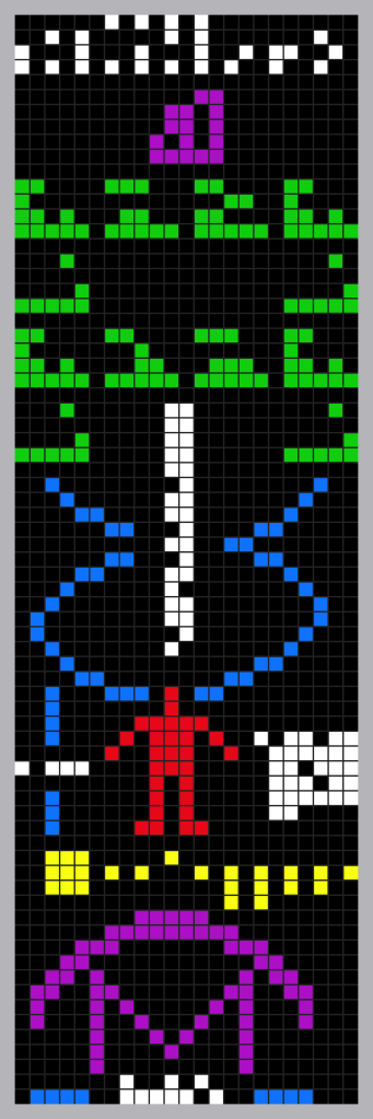 The Arecibo message as sent 1974 from the Arecibo Observatory.