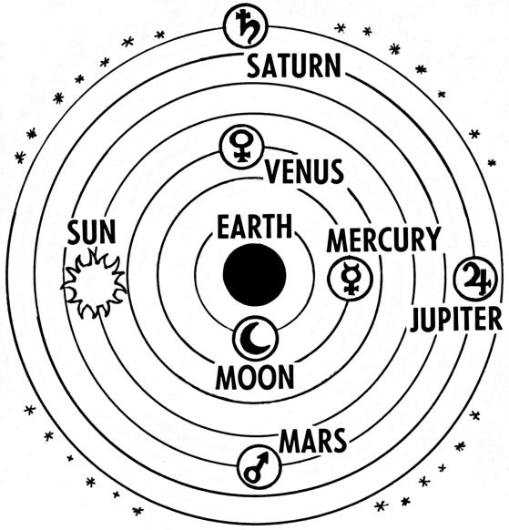 Ptolemaic_system_2_(PSF).png