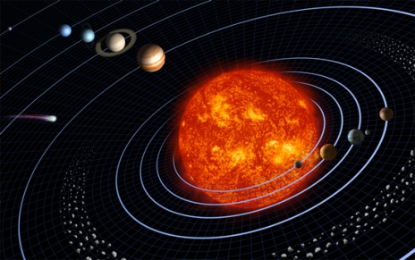 solar system model II
